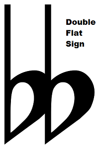Double flat sign