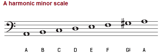 A harmonic minor scale, bass clef