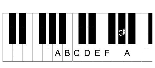 A harmonic minor scale piano