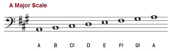A major scale bass clef