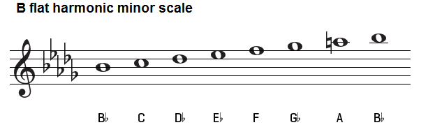 b flat minor scale � natural melodic and harmonic