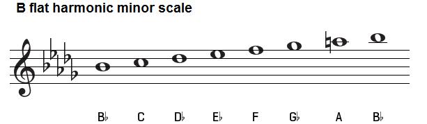 B flat harmonic minor scale on the treble clef