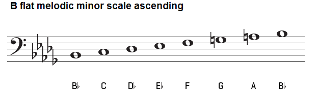 B flat melodic minor scale on bass clef.