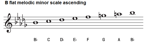 B Flat Minor Scale - Natural, Melodic and Harmonic