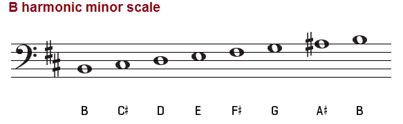 B harmonic minor scale, bass clef