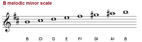 B melodic minor scale, treble clef