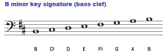B minor key signature on bass clef.