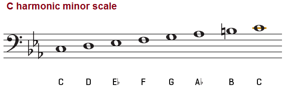 C harmonic minor scale, bass clef