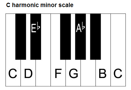 c harmonic minor scale, piano