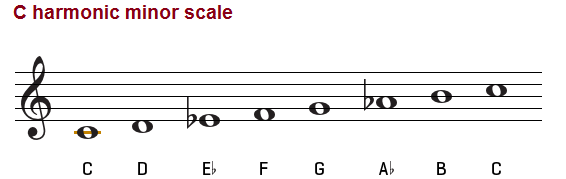 C harmonic minor scale, treble clef