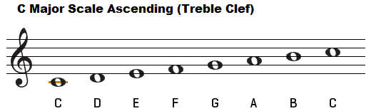 C major scale, treble clef
