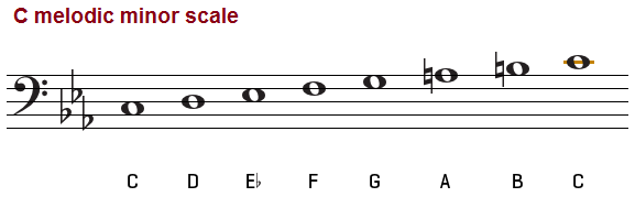 C melodic minor scale, bass clef