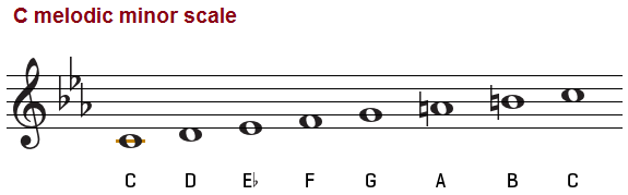 C melodic minor scale, treble clef