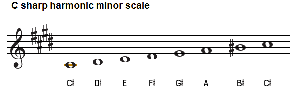 B Natural Minor Scale Tenor Clef C sharp harmonic minor scale
