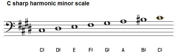 C sharp harmonic minor scale, bass clef