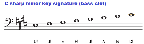 C sharp minor key signature on bass clef.