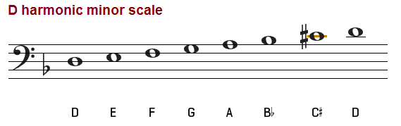 D harmonic minor scale on bass clef.