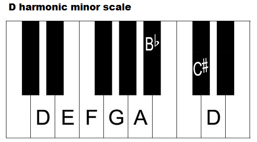 D harmonic minor scale on piano.