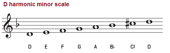 D harmonic minor scale on treble clef.