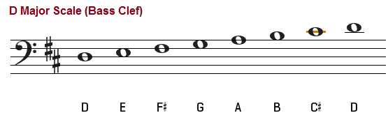 D major scale, bass clef