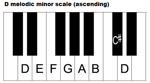 D melodic minor scale on piano.