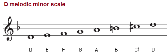 D melodic minor scale on treble clef.