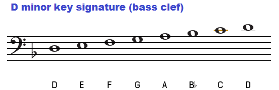 D minor key signature on bass clef.