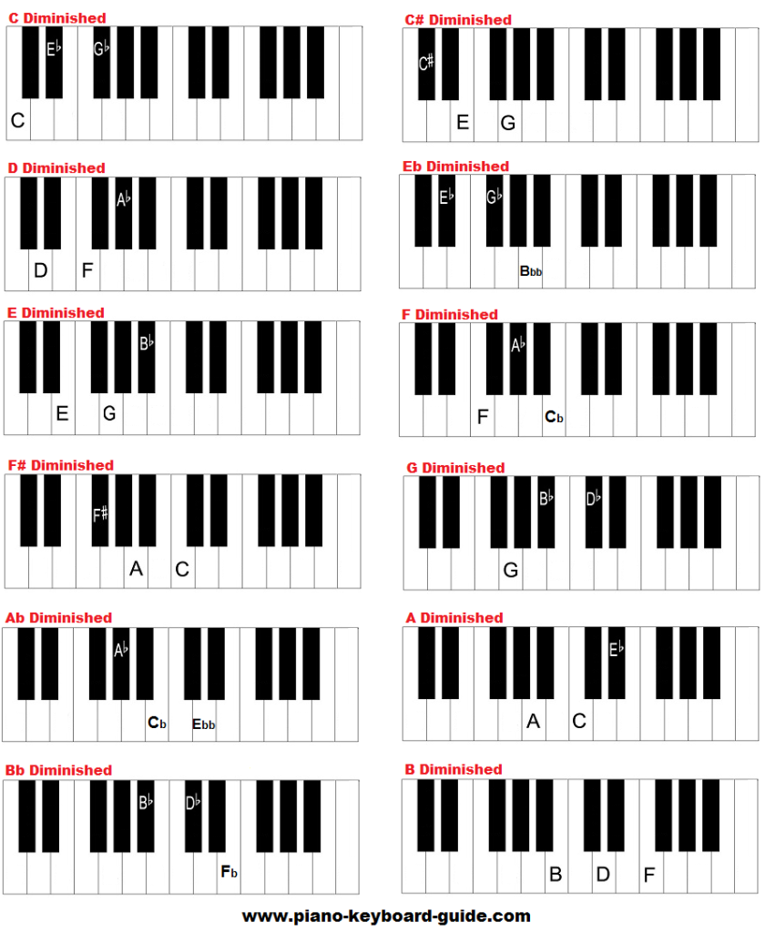 free diminished piano chords chart