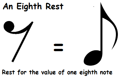 The Eighth Rest Quaver