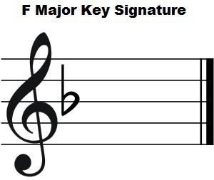 F major key signature.