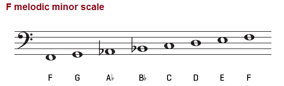 The F melodic minor scale on the bass clef.