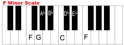 The F minor scale on piano.