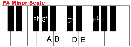 The F sharp minor scale on piano.