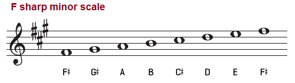 F sharp minor scale, natural, melodic and harmonic