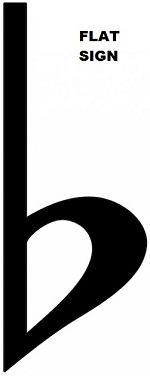 B Flat Symbol Flat sign (♭) in mus...