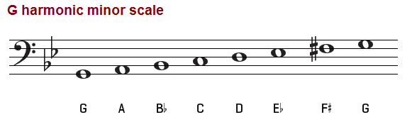 G harmonic minor scale on bass clef.