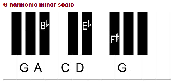 G harmonic minor scale on piano (keyboard).