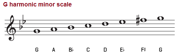 G harmonic minor scale on treble clef.