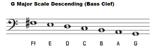G major scale on bass clef, descending