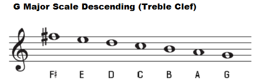 G major scale on treble clef, descending