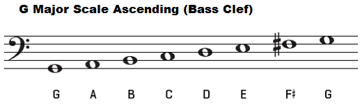G major scale on bass clef, ascending