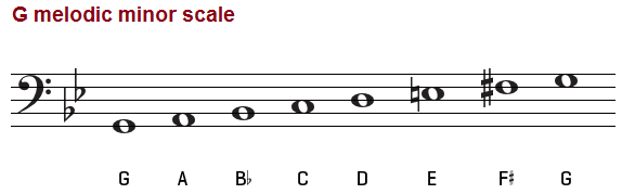 G melodic minor scale on the bass clef.