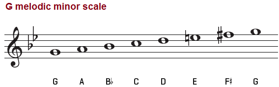 G melodic minor scale on the treble clef.