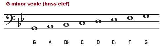 G minor scale on the bass clef.