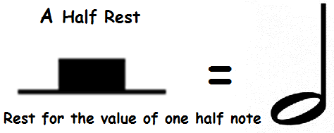 The half rest (minim rest) symbol