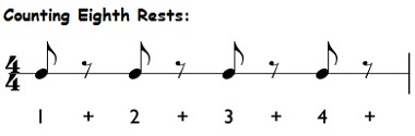 How to count eighth rests.