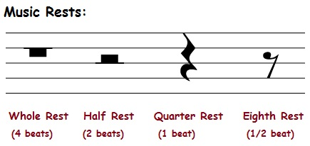 music rests