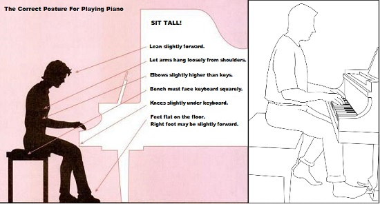 Piano posture. How to sit at the piano.