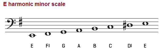 E harmonic minor scale on bass clef