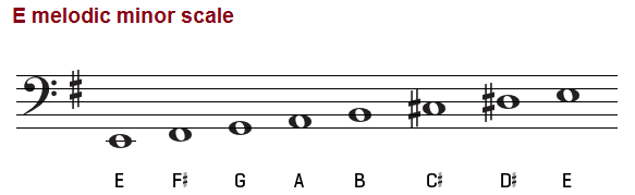E melodic minor scale on bass clef